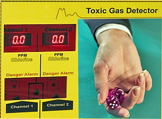 Field adjustable alarms, wireless sensors, and complexity in gas detectors can increase the probability of error and accidents