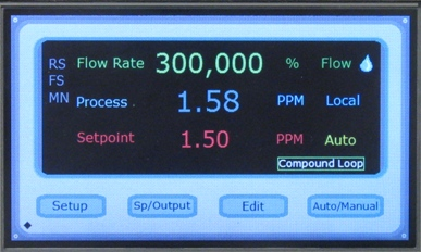 Foxcroft Model FX-8500-M PID Controller