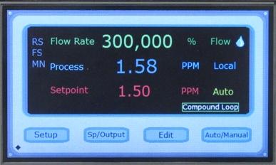 Foxcroft Model FX-8500-M PID Controller