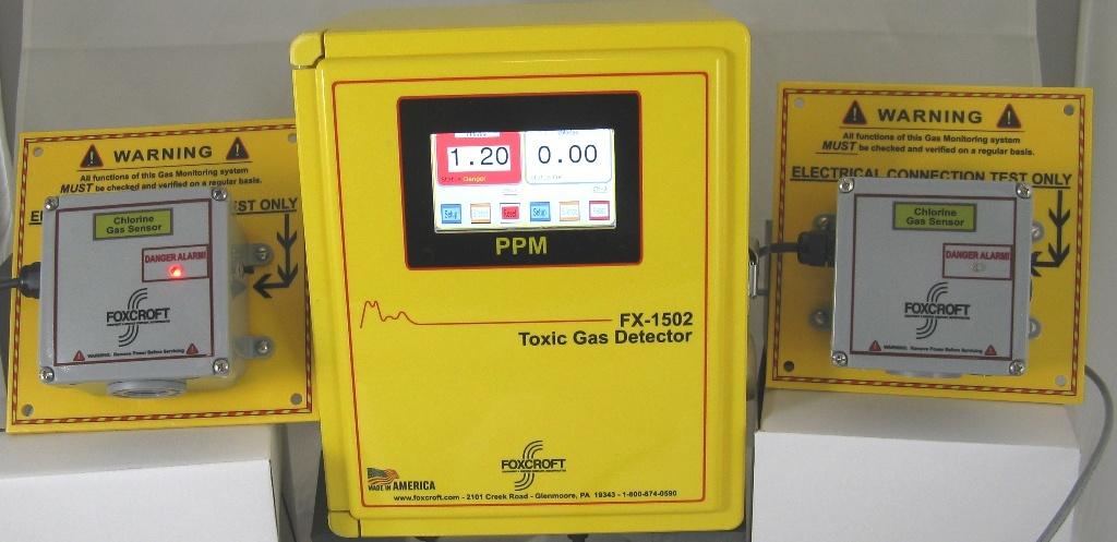FX-1502V4CC two channel chlorine gas detector.jpg