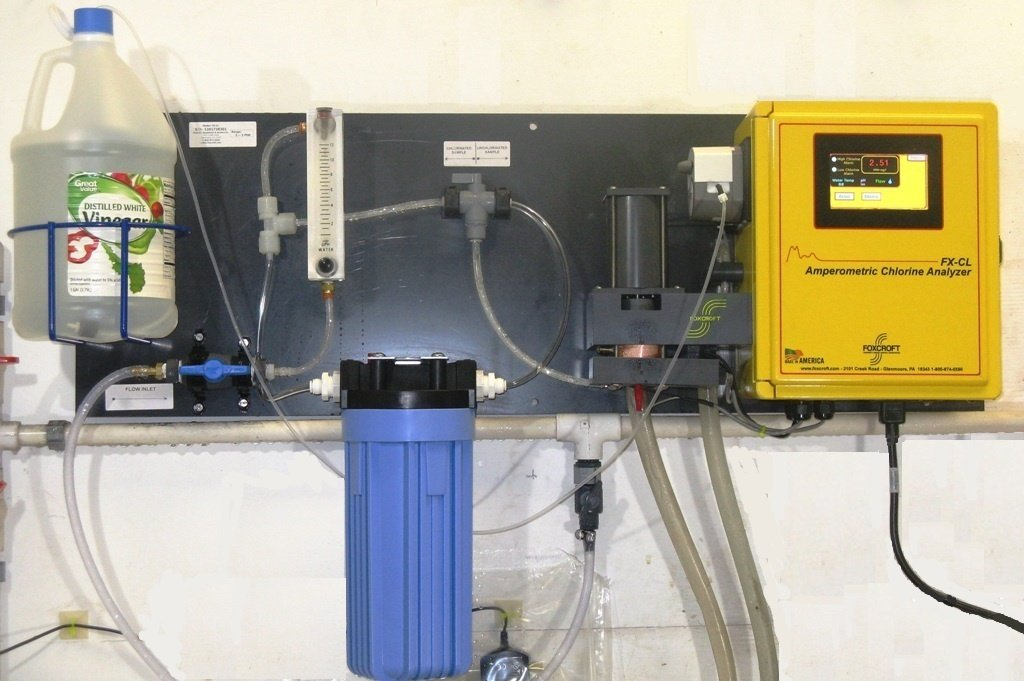 Panel mount Foxcroft FX-CLv2 chlorine analyzer.jpg