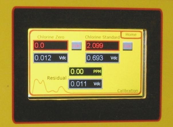 Foxcroft analyzer with intuitive interface.jpg